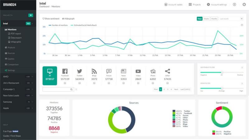 Brand24 - narzędzie, które ułatwi ci pracę - aplikacja do monitoringu Internetu